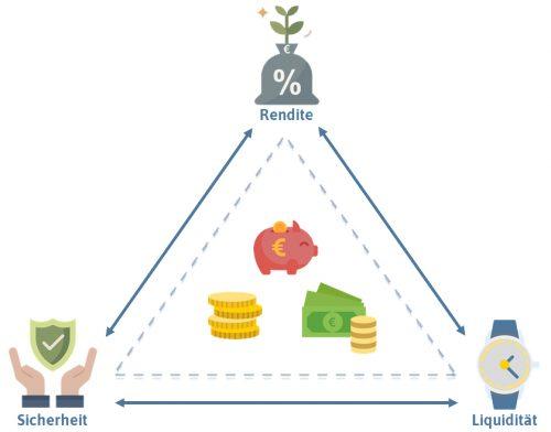 Mercurcap Infografik